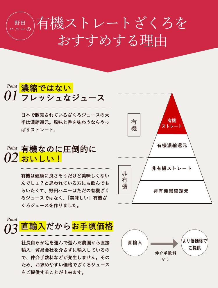野田ハニーの「有機ざくろジュース100%」をお勧めする理由・・・1.果実を絞ったままのストレート果汁であること。2.有機栽培なのにおいしい!3.直輸入だから、お手頃価格
