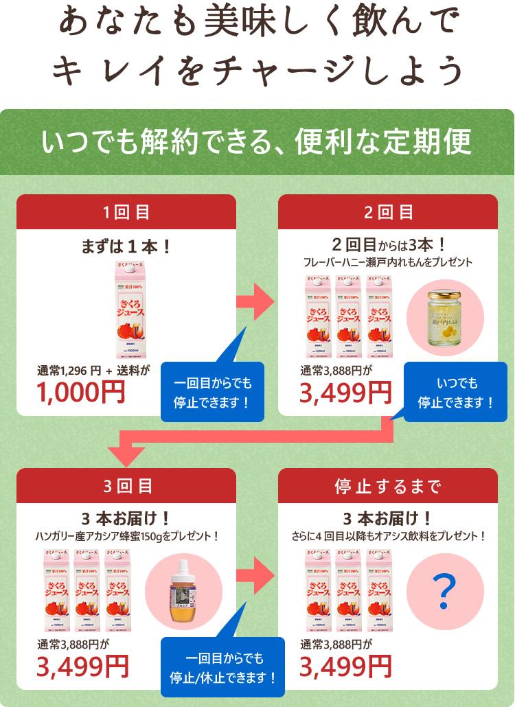 ざくろ果汁100% 砂糖、保存料、着色料といった添加物は一切使用しておりません